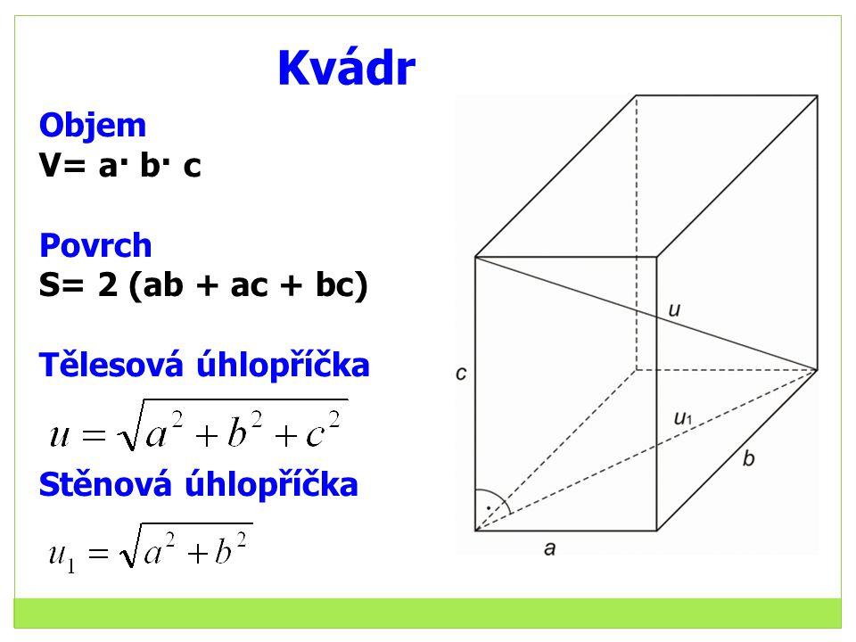 Kvádr Objem V= a· b· c Povrch S= 2 (ab + ac + bc) Tělesová úhlopříčka Stěnová úhlopříčka