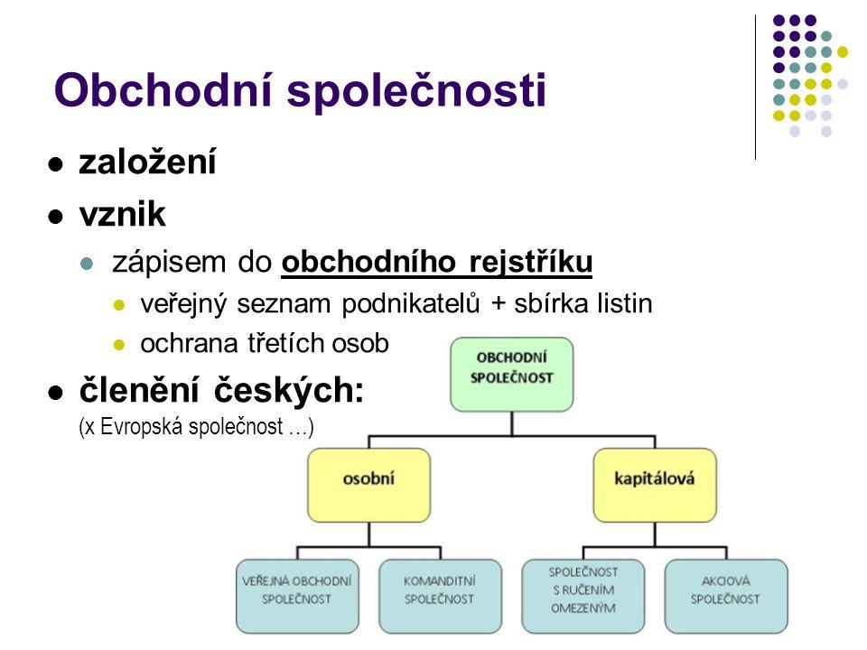 Obchodní společnosti založení vznik zápisem do obchodního rejstříku veřejný seznam podnikatelů + sbírka listin ochrana třetích osob členění českých: (x Evropská společnost …)