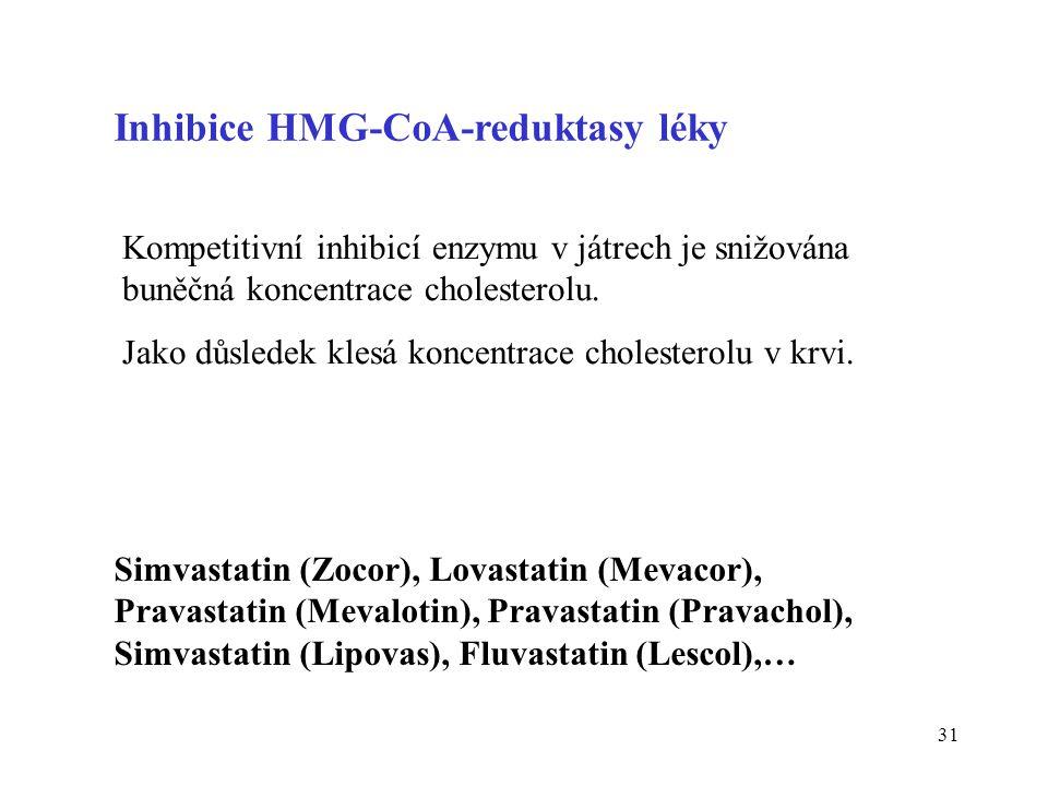 31 Inhibice HMG-CoA-reduktasy léky Kompetitivní inhibicí enzymu v játrech je snižována buněčná koncentrace cholesterolu. Jako důsledek klesá koncentra