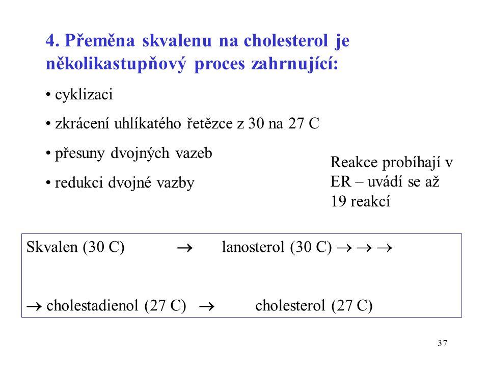 37 Skvalen (30 C)  lanosterol (30 C)     cholestadienol (27 C)  cholesterol (27 C) 4. Přeměna skvalenu na cholesterol je několikastupňový proces