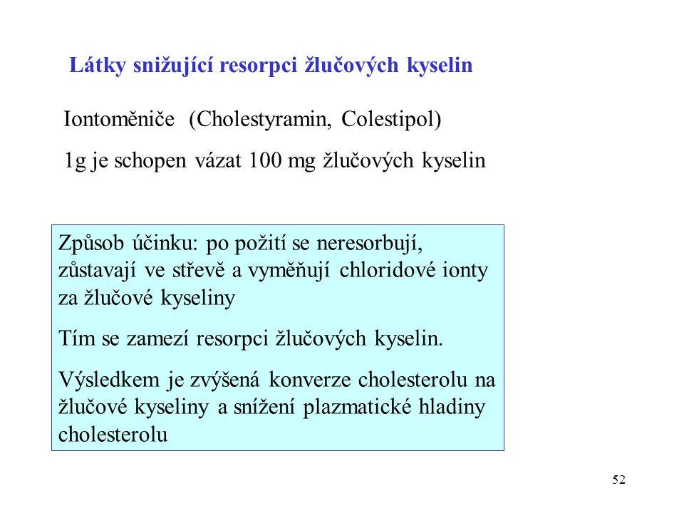 52 Látky snižující resorpci žlučových kyselin Iontoměniče (Cholestyramin, Colestipol) 1g je schopen vázat 100 mg žlučových kyselin Způsob účinku: po p