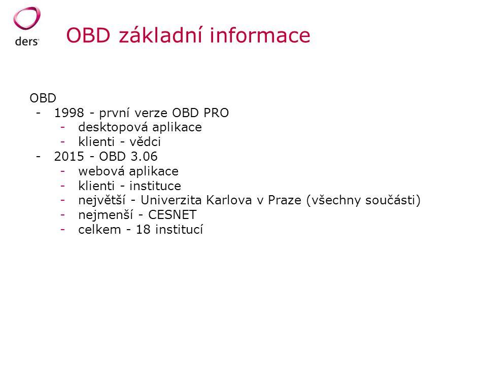 OBD základní informace OBD -1998 - první verze OBD PRO -desktopová aplikace -klienti - vědci -2015 - OBD 3.06 -webová aplikace -klienti - instituce -n