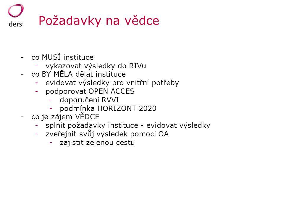 Požadavky na vědce -co MUSÍ instituce -vykazovat výsledky do RIVu -co BY MĚLA dělat instituce -evidovat výsledky pro vnitřní potřeby -podporovat OPEN