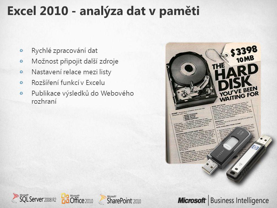 Excel 2010 - analýza dat v paměti Rychlé zpracování dat Možnost připojit další zdroje Nastavení relace mezi listy Rozšíření funkcí v Excelu Publikace výsledků do Webového rozhraní