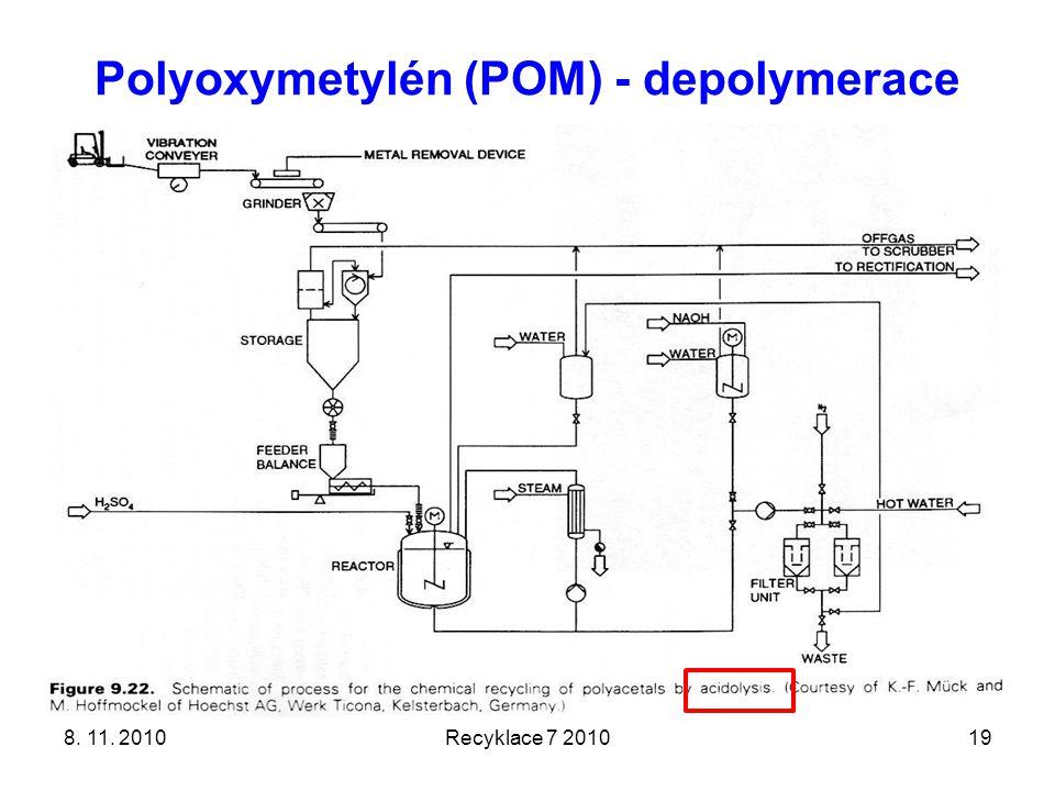 Polyoxymetylén (POM) - depolymerace 8. 11. 2010Recyklace 7 201019