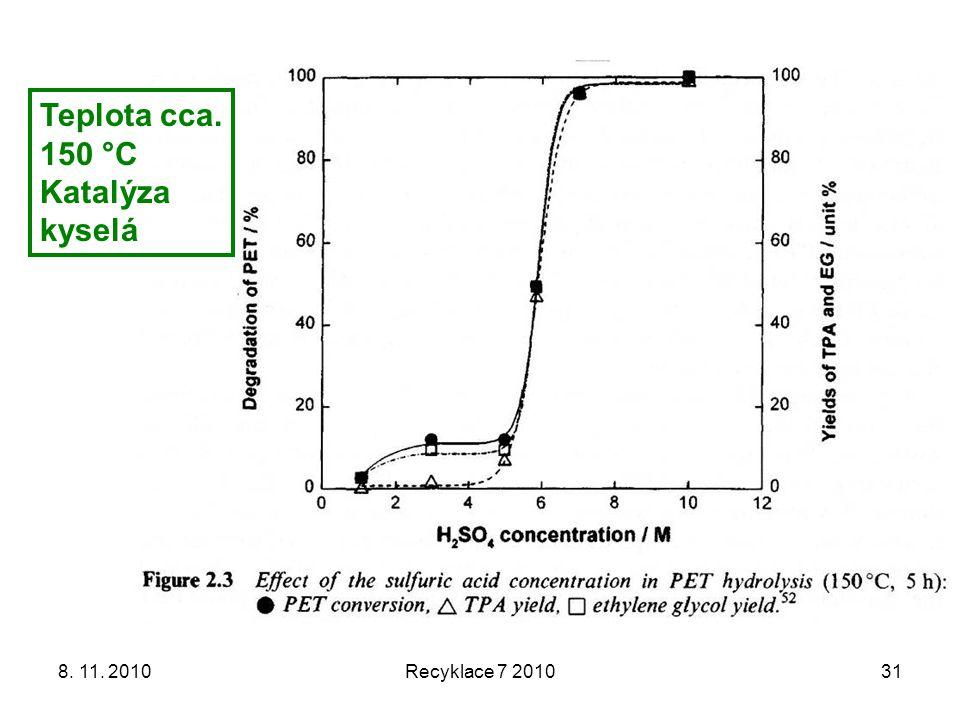 8. 11. 2010Recyklace 7 201031 Teplota cca. 150 °C Katalýza kyselá
