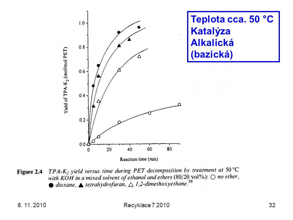 8. 11. 2010Recyklace 7 201032 Teplota cca. 50 °C Katalýza Alkalická (bazická)