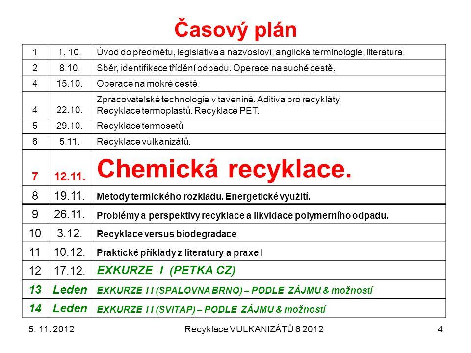 Recyklace VULKANIZÁTŮ 6 20124 Časový plán 11. 10.Úvod do předmětu, legislativa a názvosloví, anglická terminologie, literatura. 28.10.Sběr, identifika
