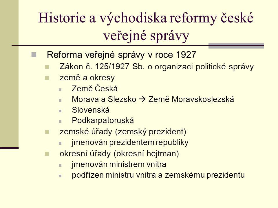 Historie a východiska reformy české veřejné správy Reforma veřejné správy v roce 1927 Zákon č.