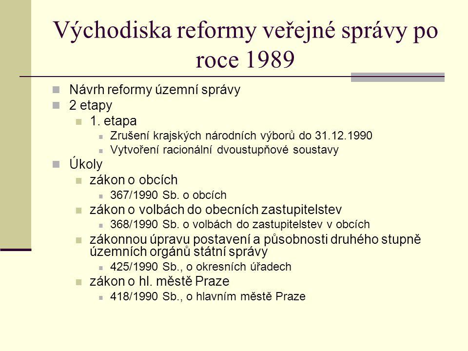 Východiska reformy veřejné správy po roce 1989 Návrh reformy územní správy 2 etapy 1.