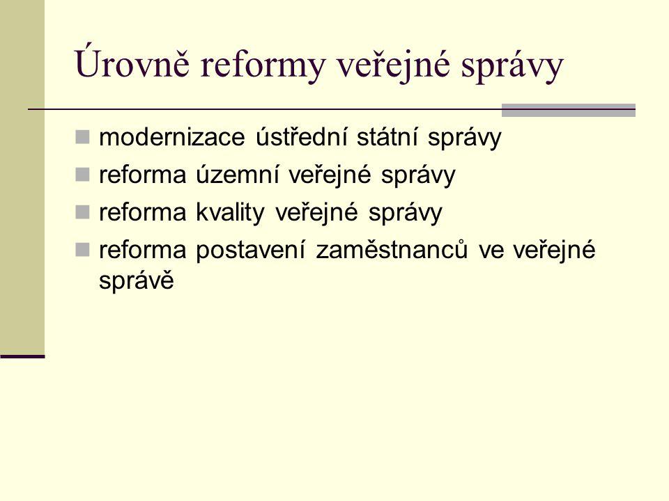 Úrovně reformy veřejné správy modernizace ústřední státní správy reforma územní veřejné správy reforma kvality veřejné správy reforma postavení zaměstnanců ve veřejné správě