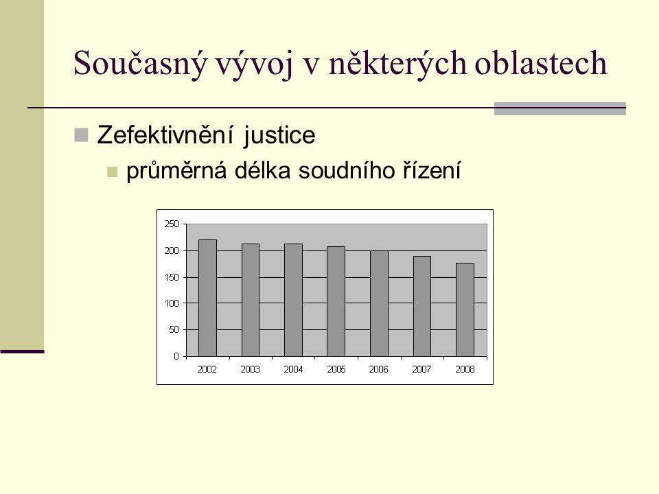 Současný vývoj v některých oblastech Zefektivnění justice průměrná délka soudního řízení