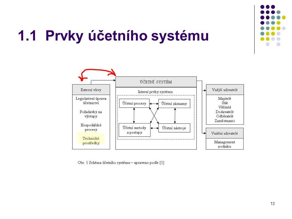 13 1.1 Prvky účetního systému