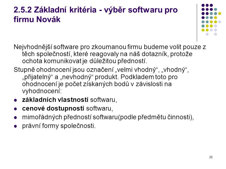 26 2.5.2 Základní kritéria - výběr softwaru pro firmu Novák Nejvhodnější software pro zkoumanou firmu budeme volit pouze z těch společností, které reagovaly na náš dotazník, protože ochota komunikovat je důležitou předností.