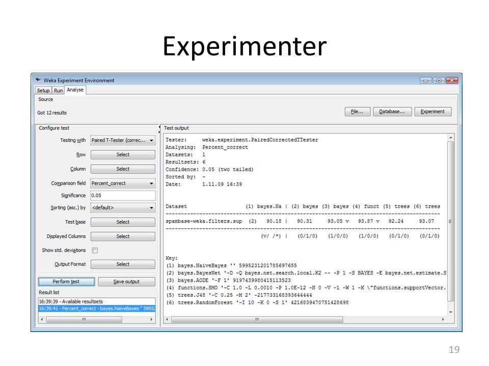 Experimenter 19
