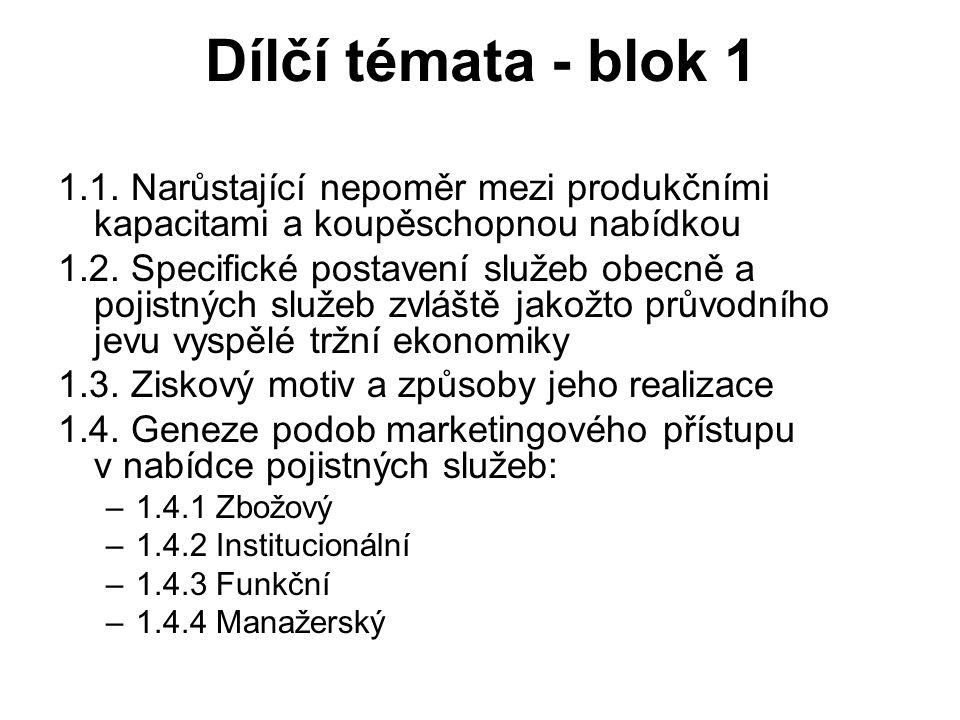 Kontrolní otázka č.3 Popište různé podoby marketingového řízení pojišťovny.