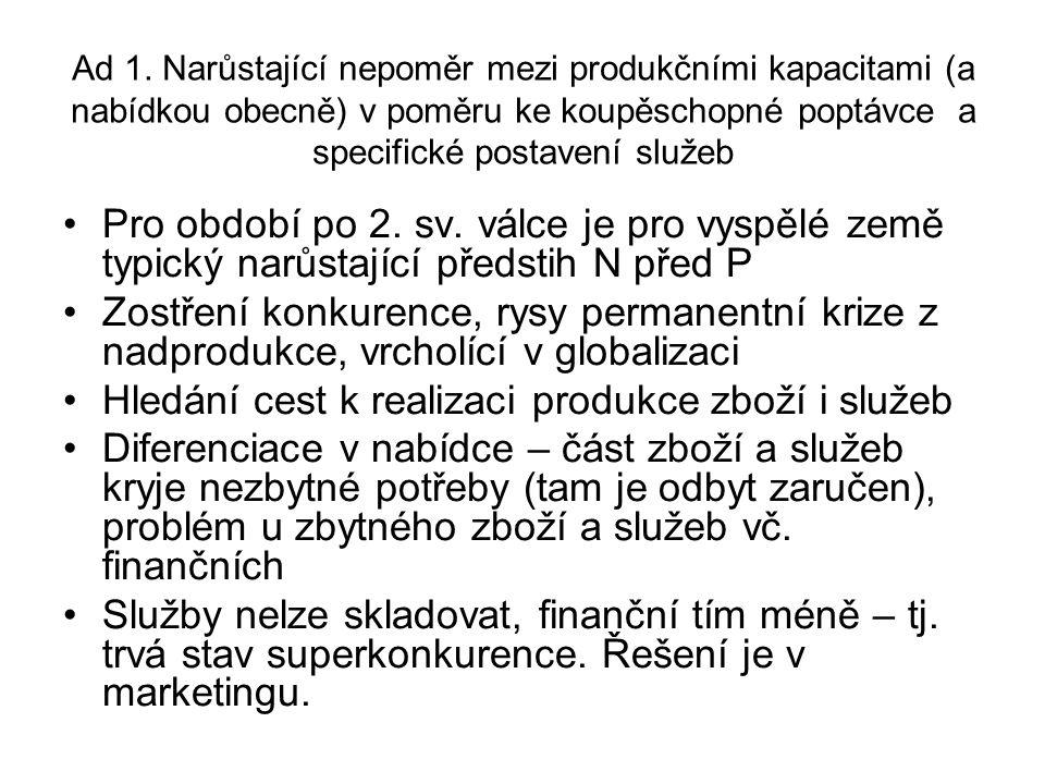 Matice expanze VÝROBEK – TRH Dnešní trhy Nové trhy Zvýšení penetrace zvýšeným Prodejem dnešním klientům Pomocí reklamy, slev aj.