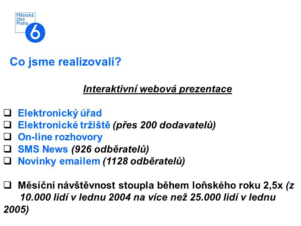 Co jsme realizovali? Interaktivní webová prezentace  Elektronický úřad  Elektronické tržiště (přes 200 dodavatelů)  On-line rozhovory  SMS News (9