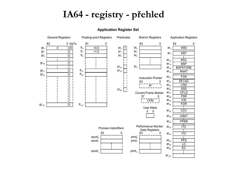 IA64 – registry - okna (stack) Registrová okna (register stack) podobně jako SPARC Okna existují pro obecné (celočíselné) registry část registrového pole (GR0-GR31) je statická, tj.