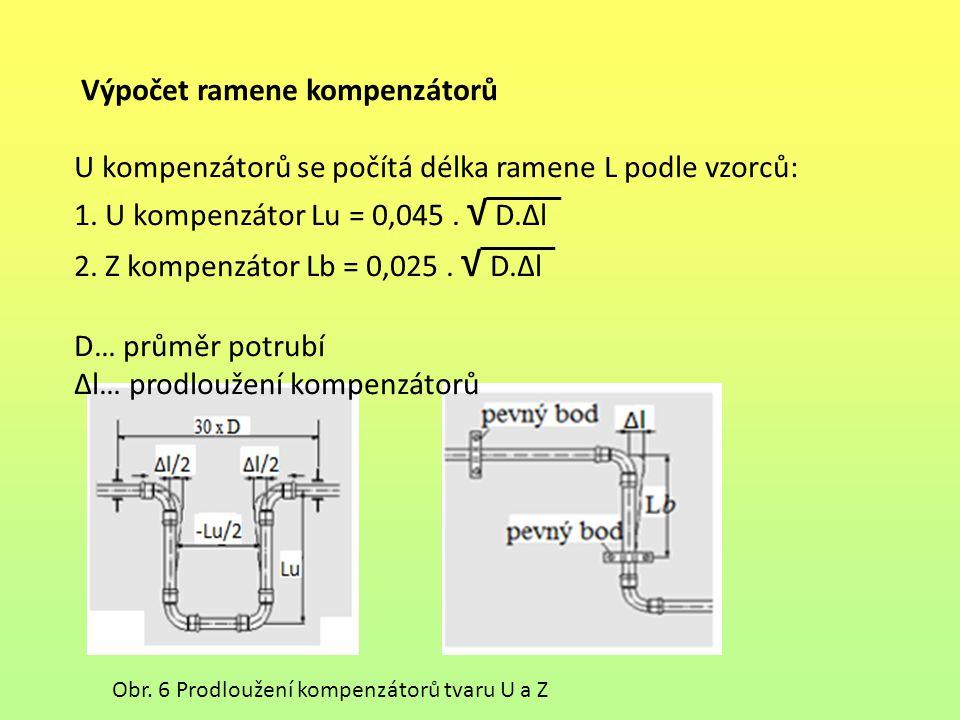 Výpočet ramene kompenzátorů U kompenzátorů se počítá délka ramene L podle vzorců: 1. U kompenzátor Lu = 0,045. √ D.∆l 2. Z kompenzátor Lb = 0,025. √ D