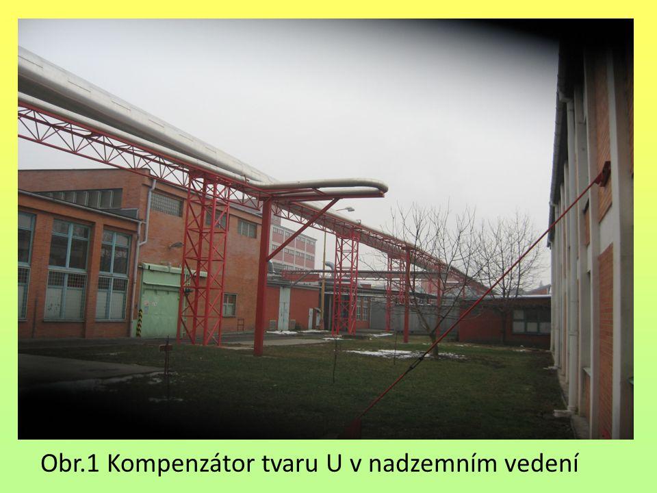 Obr.1 Kompenzátor tvaru U v nadzemním vedení