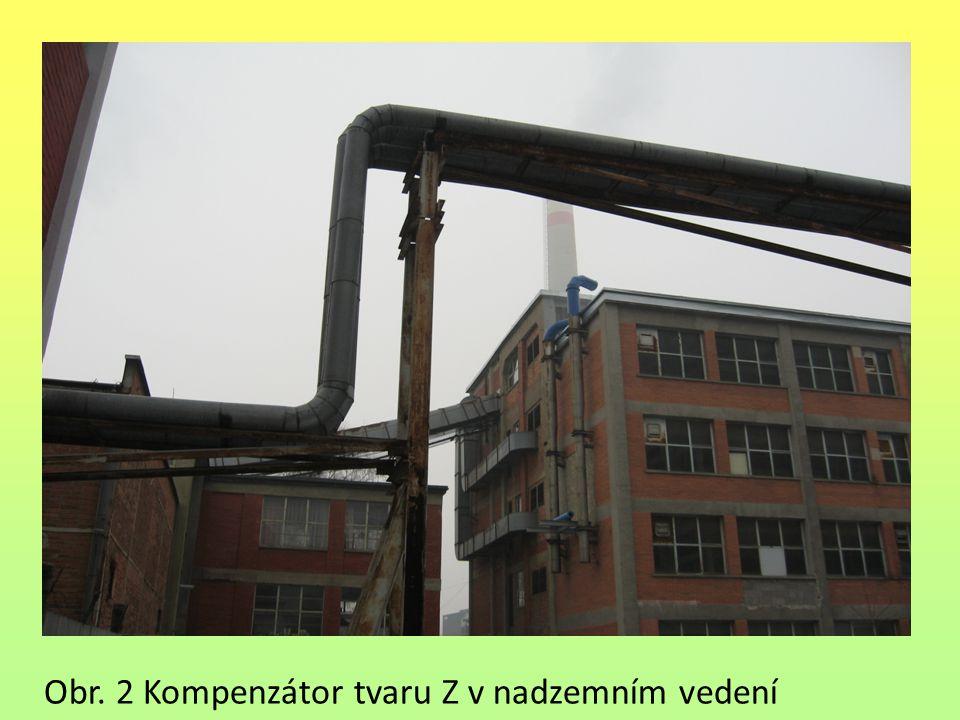 Obr. 2 Kompenzátor tvaru Z v nadzemním vedení