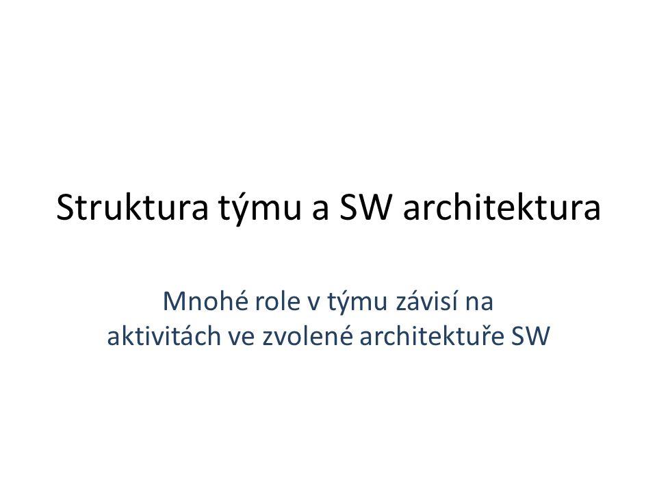 Struktura týmu a SW architektura Mnohé role v týmu závisí na aktivitách ve zvolené architektuře SW