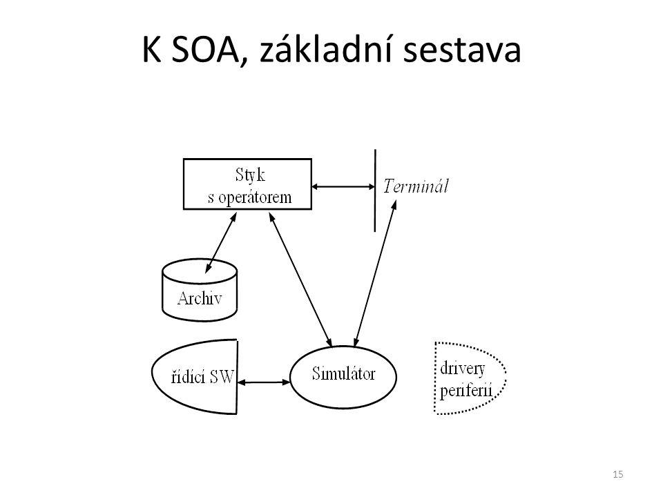 15 K SOA, základní sestava