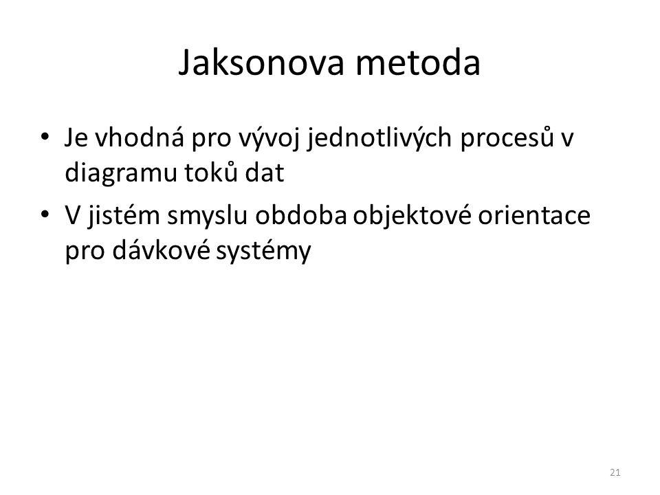 21 Jaksonova metoda Je vhodná pro vývoj jednotlivých procesů v diagramu toků dat V jistém smyslu obdoba objektové orientace pro dávkové systémy