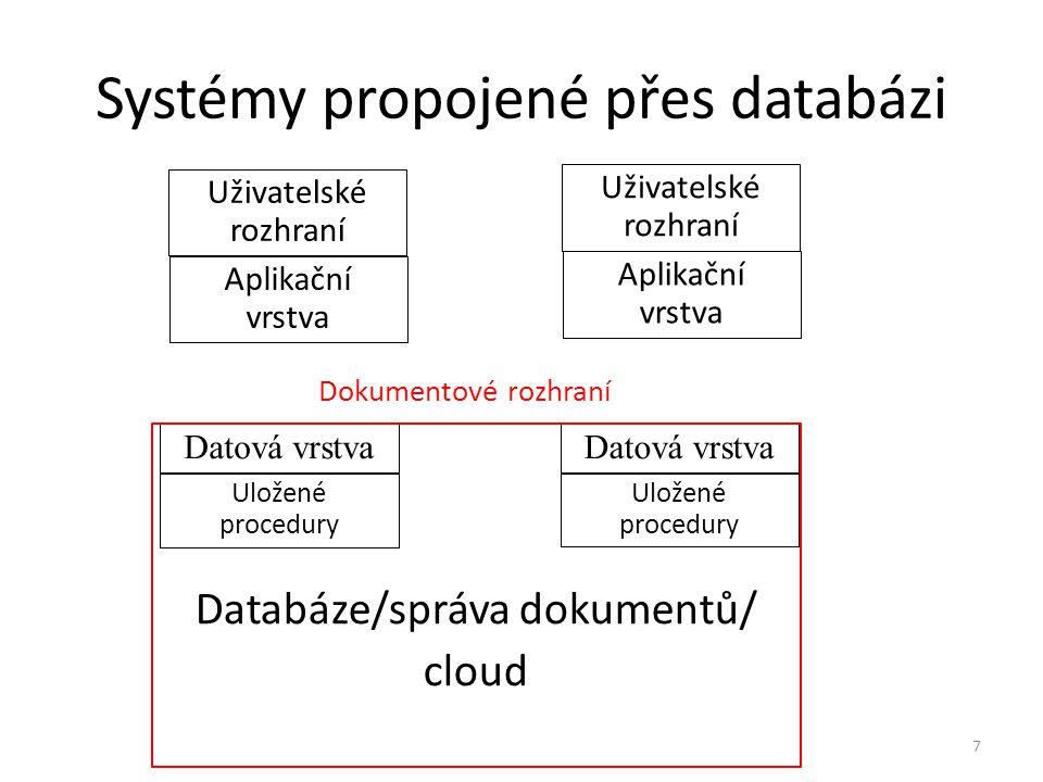 Systémy propojené přes databázi 7 Uživatelské rozhraní Aplikační vrstva Datová vrstva Uložené procedury Uživatelské rozhraní Aplikační vrstva Datová vrstva Uložené procedury Databáze/správa dokumentů/ cloud Dokumentové rozhraní