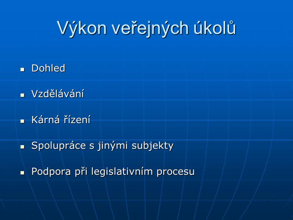 Výkon veřejných úkolů Dohled Dohled Vzdělávání Vzdělávání Kárná řízení Kárná řízení Spolupráce s jinými subjekty Spolupráce s jinými subjekty Podpora při legislativním procesu Podpora při legislativním procesu