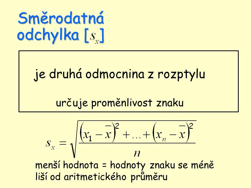Směrodatná odchylka [ ] je druhá odmocnina z rozptylu určuje proměnlivost znaku menší hodnota = hodnoty znaku se méně liší od aritmetického průměru