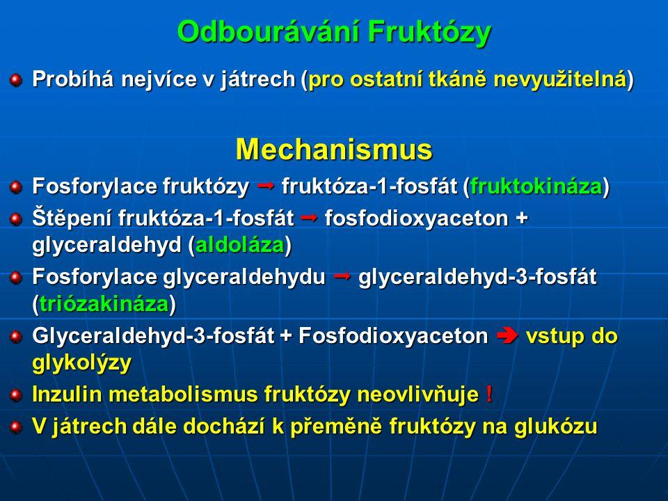 Odbourávání Fruktózy Probíhá nejvíce v játrech (pro ostatní tkáně nevyužitelná) Mechanismus Fosforylace fruktózy  fruktóza-1-fosfát (fruktokináza) Štěpení fruktóza-1-fosfát  fosfodioxyaceton + glyceraldehyd (aldoláza) Fosforylace glyceraldehydu  glyceraldehyd-3-fosfát (triózakináza) Glyceraldehyd-3-fosfát + Fosfodioxyaceton  vstup do glykolýzy Inzulin metabolismus fruktózy neovlivňuje .