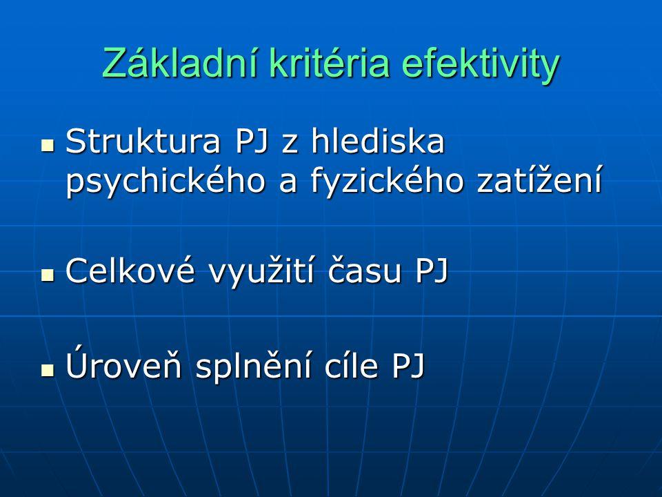 Základní kritéria efektivity Struktura PJ z hlediska psychického a fyzického zatížení Struktura PJ z hlediska psychického a fyzického zatížení Celkové