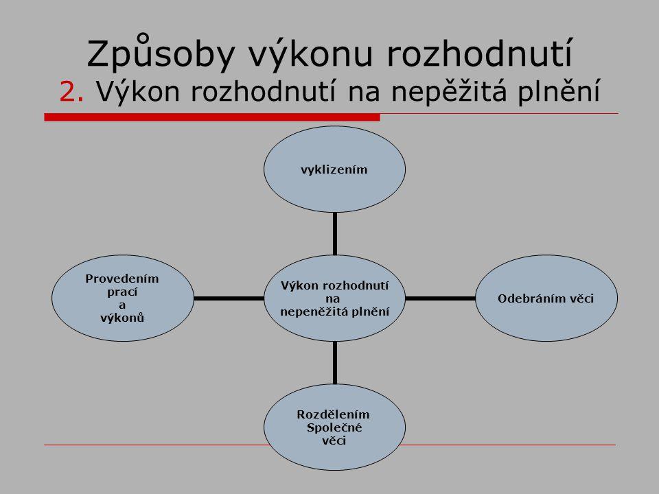 Způsoby výkonu rozhodnutí 2. Výkon rozhodnutí na nepěžitá plnění Výkon rozhodnutí na nepeněžitá plnění vyklizením Odebráním věci Rozdělením Společné v