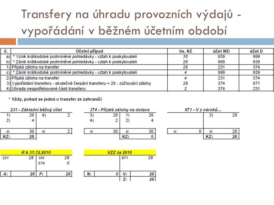 Transfery na úhradu provozních výdajů - vypořádání v běžném účetním období