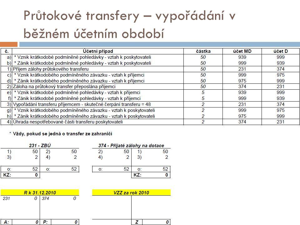 Průtokové transfery – vypořádání v běžném účetním období