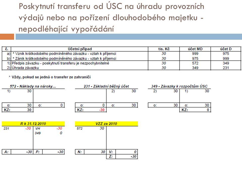 Poskytnutí transferu od ÚSC na úhradu provozních výdajů nebo na pořízení dlouhodobého majetku - nepodléhající vypořádání