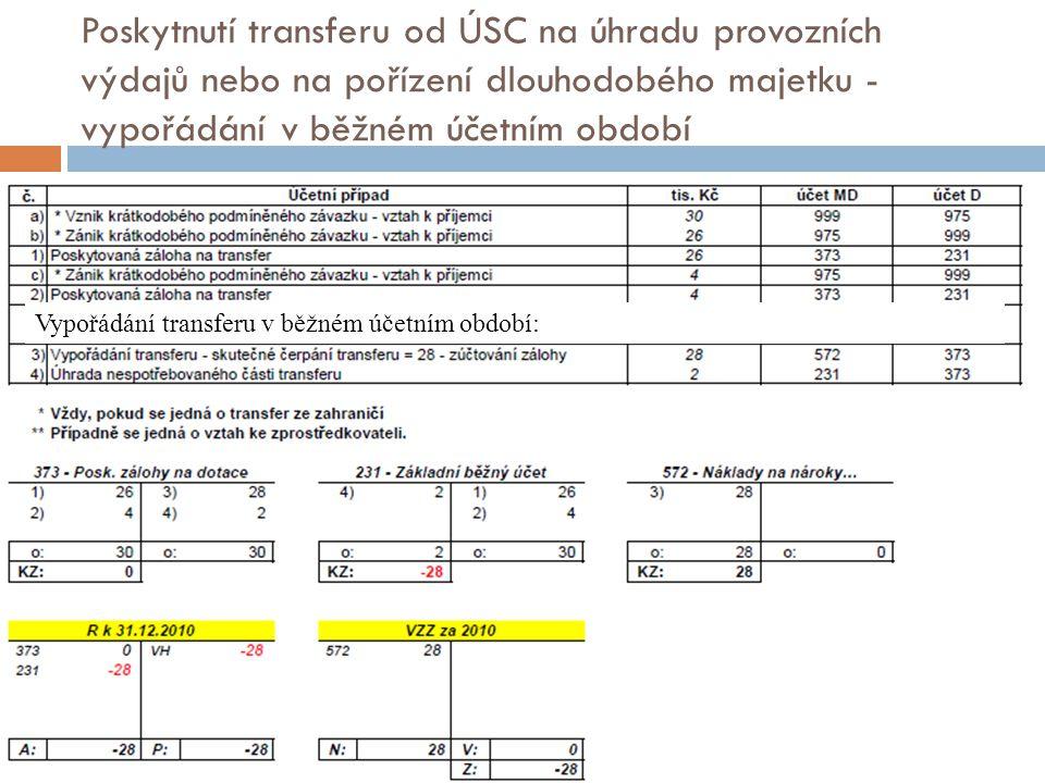 Poskytnutí transferu od ÚSC na úhradu provozních výdajů nebo na pořízení dlouhodobého majetku - vypořádání v běžném účetním období Vypořádání transferu v běžném účetním období: