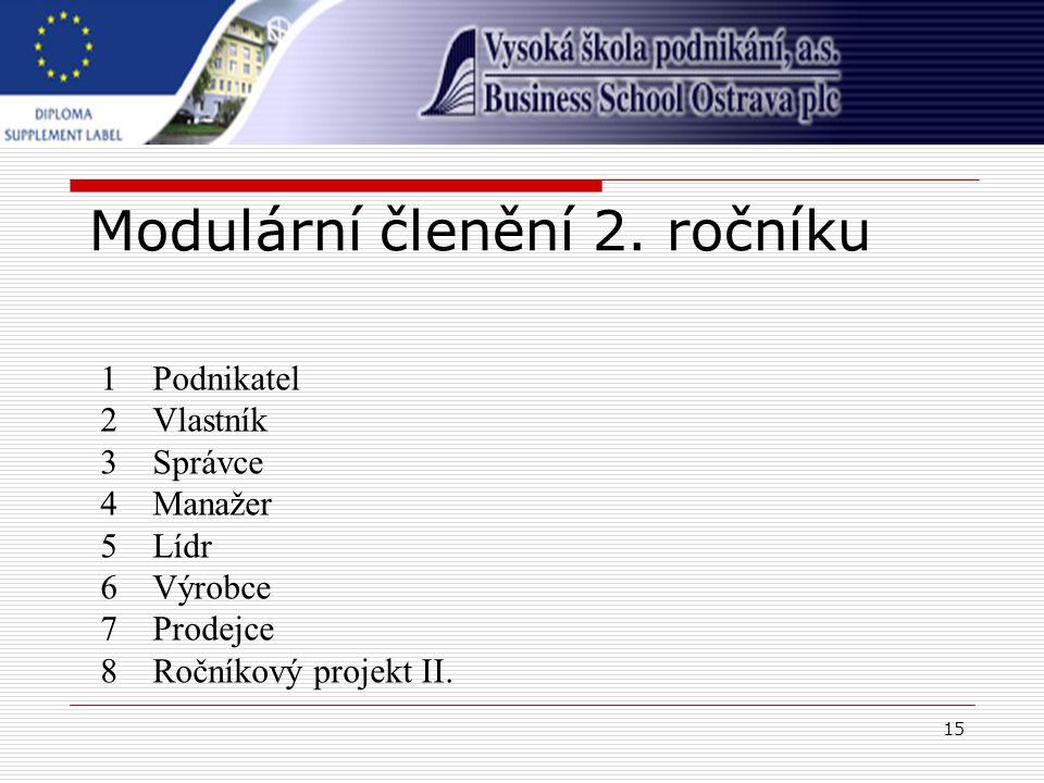 15 Modulární členění 2.