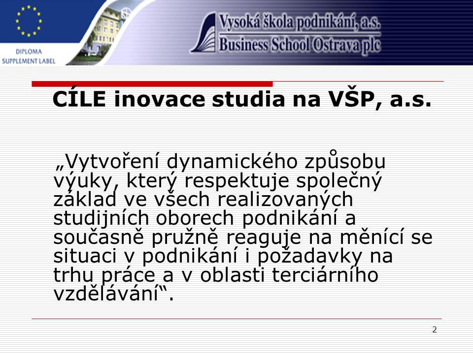 2 CÍLE inovace studia na VŠP, a.s.