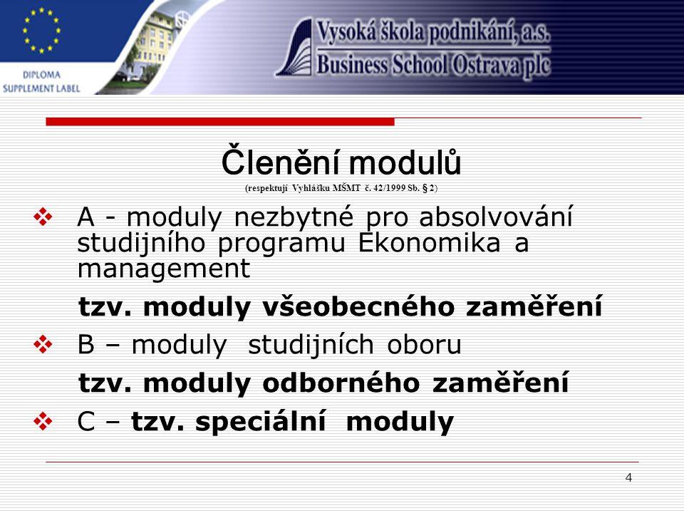 4 Členění modulů (respektují Vyhlášku MŠMT č. 42/1999 Sb.