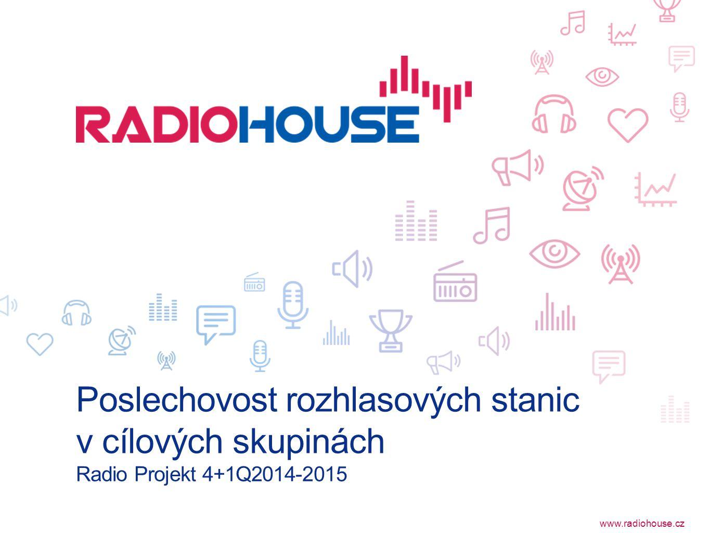 www.radiohouse.cz Poslechovost rozhlasových stanic v cílových skupinách Radio Projekt 4+1Q2014-2015