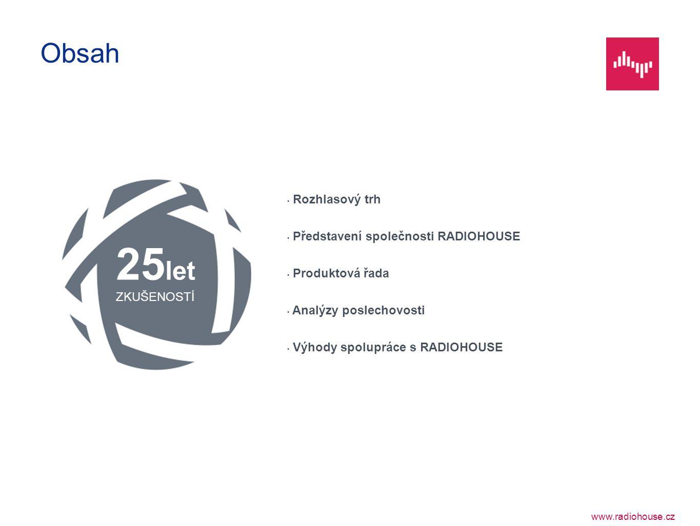 www.radiohouse.cz Rozhlasový trh Představení společnosti RADIOHOUSE Produktová řada Analýzy poslechovosti Výhody spolupráce s RADIOHOUSE 25 let ZKUŠEN