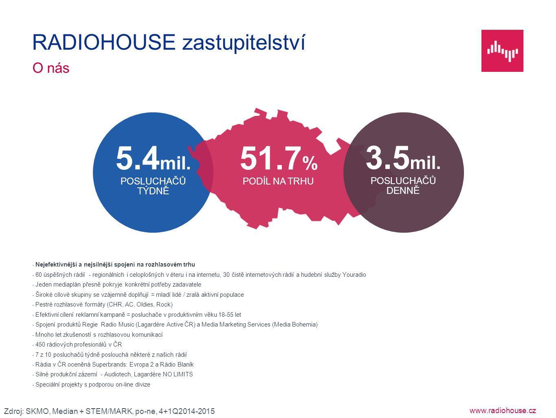 www.radiohouse.cz Nejefektivnější a nejsilnější spojení na rozhlasovém trhu 60 úspěšných rádií - regionálních i celoplošných v éteru i na internetu, 3
