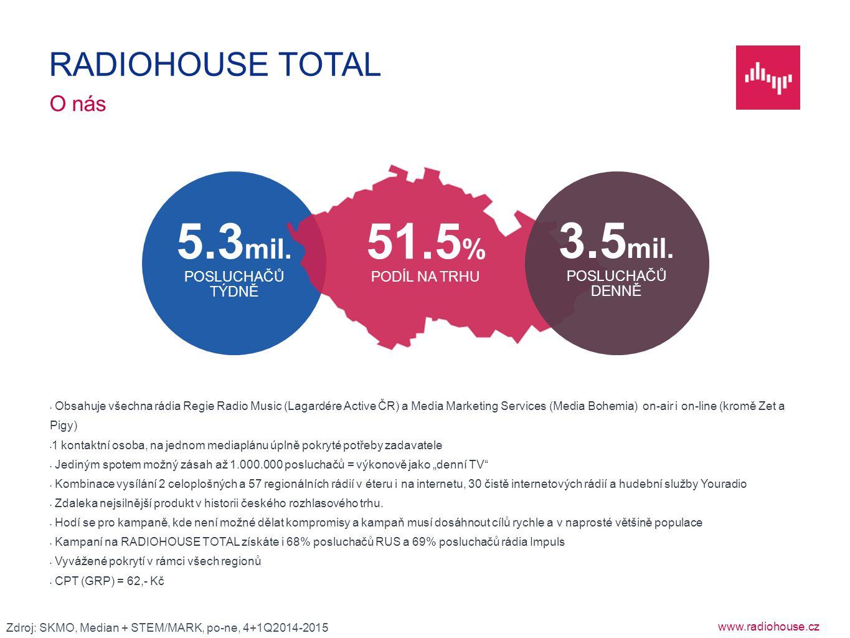 www.radiohouse.cz Obsahuje všechna rádia Regie Radio Music (Lagardére Active ČR) a Media Marketing Services (Media Bohemia) on-air i on-line (kromě Ze