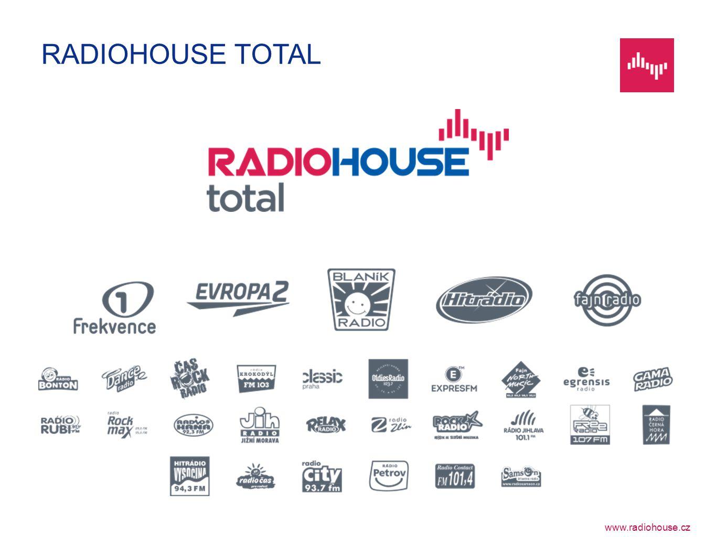 www.radiohouse.cz RADIOHOUSE TOTAL