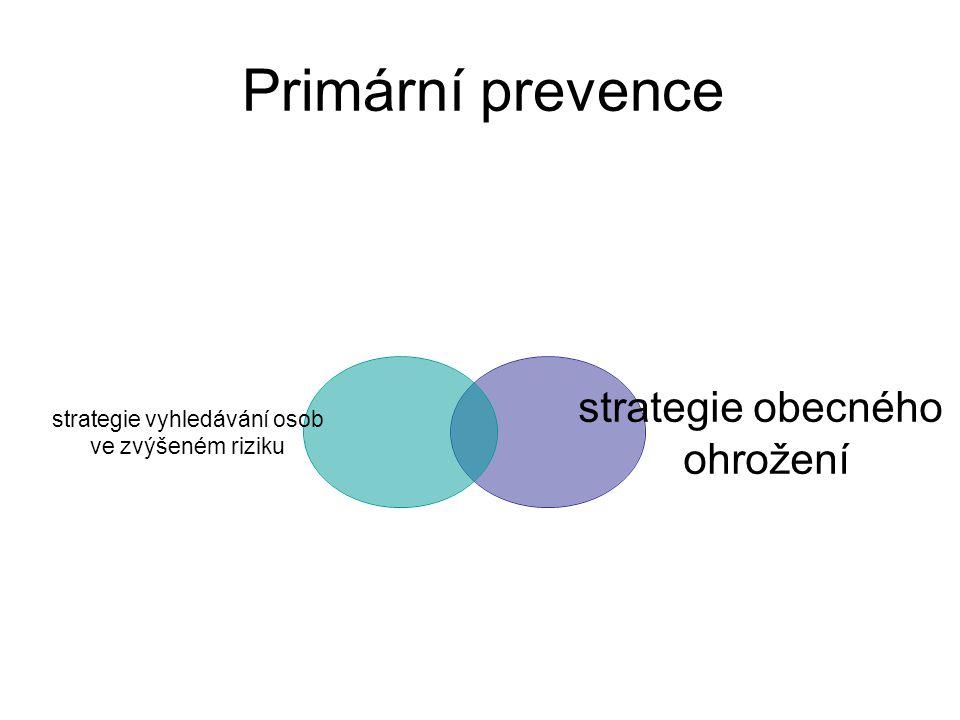 Primární prevence strategie vyhledávání osob ve zvýšeném riziku strategie obecného ohrožení