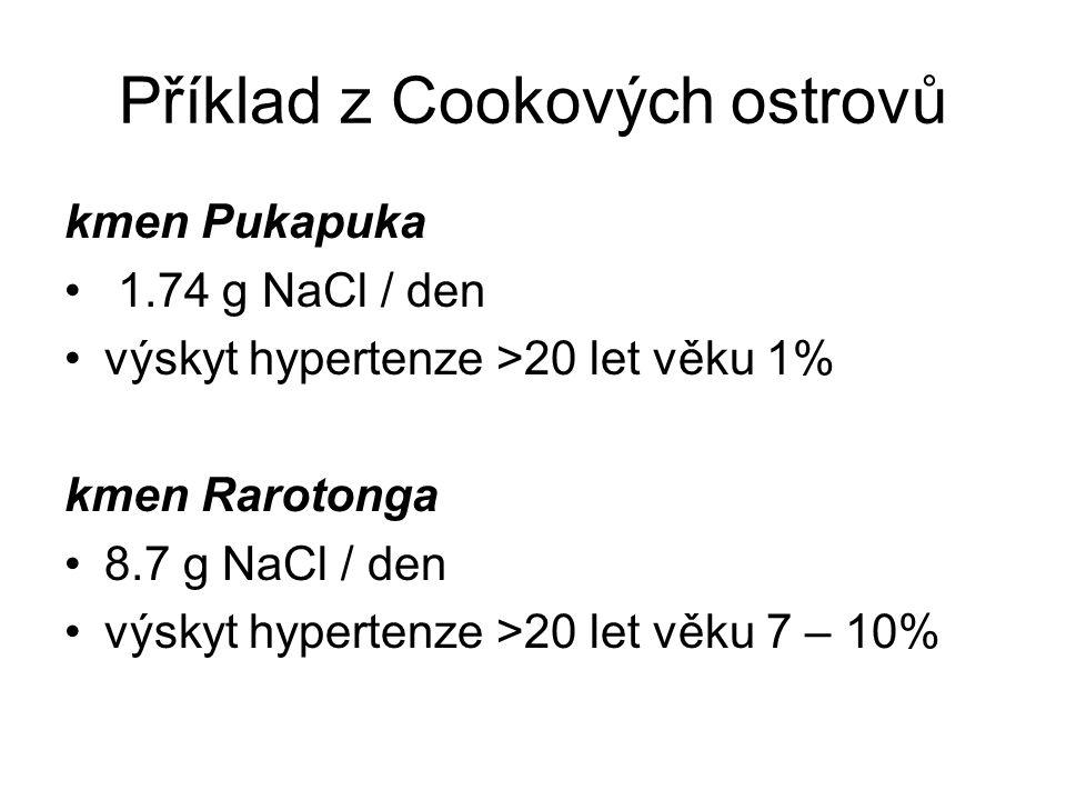 Příklad z Cookových ostrovů kmen Pukapuka 1.74 g NaCl / den výskyt hypertenze >20 let věku 1% kmen Rarotonga 8.7 g NaCl / den výskyt hypertenze >20 le