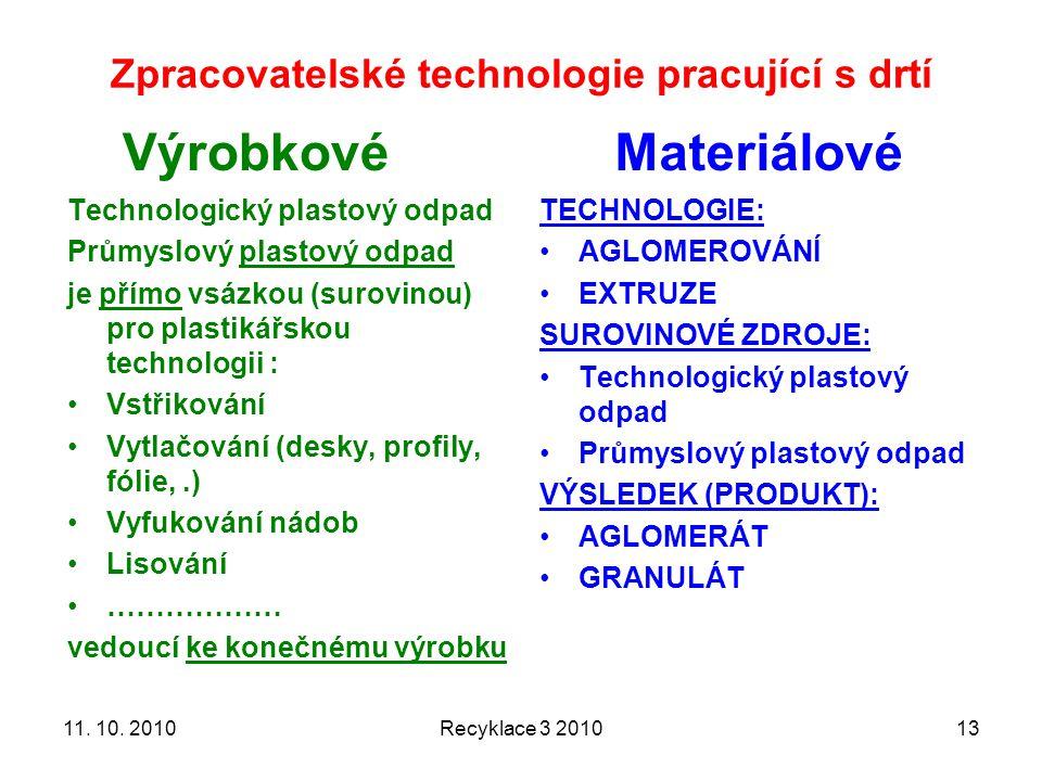 Zpracovatelské technologie pracující s drtí Výrobkové Technologický plastový odpad Průmyslový plastový odpad je přímo vsázkou (surovinou) pro plastikářskou technologii : Vstřikování Vytlačování (desky, profily, fólie,.) Vyfukování nádob Lisování ……………… vedoucí ke konečnému výrobku Materiálové TECHNOLOGIE: AGLOMEROVÁNÍ EXTRUZE SUROVINOVÉ ZDROJE: Technologický plastový odpad Průmyslový plastový odpad VÝSLEDEK (PRODUKT): AGLOMERÁT GRANULÁT Recyklace 3 20101311.